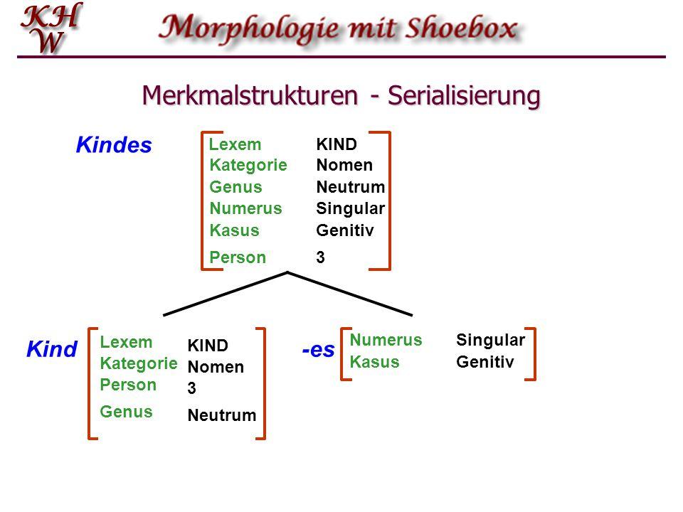 Merkmalstrukturen - Serialisierung Kindes KategorieNomen NumerusSingular KasusGenitiv NeutrumGenus Person3 LexemKIND Kategorie Nomen Person 3 Lexem KIND Kind Neutrum Genus NumerusSingular KasusGenitiv -es