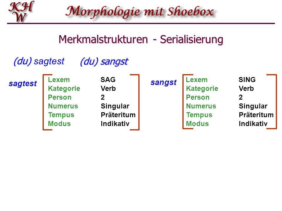 Merkmalstrukturen - Serialisierung (du) (du) sagtest (du) sangst sagtest KategorieVerb TempusPräteritum Person2 NumerusSingular ModusIndikativ LexemSA