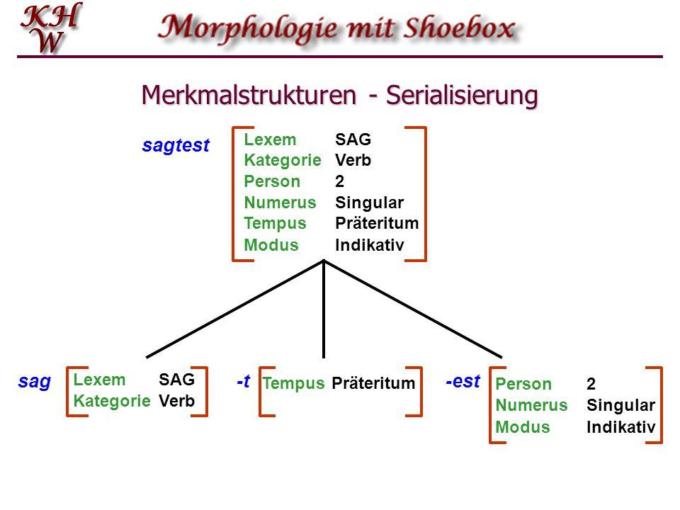 Merkmalstrukturen - Serialisierung sagtest KategorieVerb Person2 NumerusSingular ModusIndikativ LexemSAG TempusPräteritum KategorieVerb LexemSAG sag Person2 NumerusSingular ModusIndikativ -est TempusPräteritum -t
