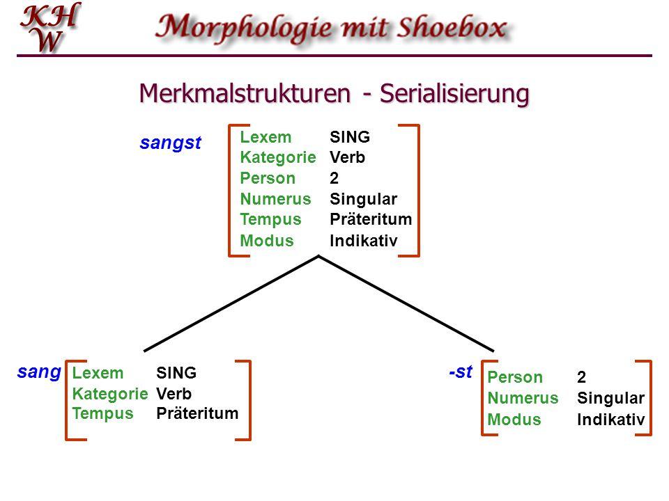 Merkmalstrukturen - Serialisierung sangst KategorieVerb Person2 NumerusSingular ModusIndikativ LexemSING TempusPräteritum TempusPräteritum KategorieVerb LexemSING sang Person2 NumerusSingular ModusIndikativ -st