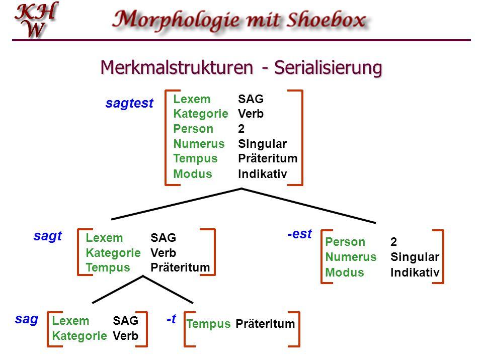 Merkmalstrukturen - Serialisierung sagtest KategorieVerb Person2 NumerusSingular ModusIndikativ LexemSAG TempusPräteritum Person2 NumerusSingular ModusIndikativ -est KategorieVerb LexemSAG TempusPräteritum sagt KategorieVerb LexemSAG sag TempusPräteritum -t
