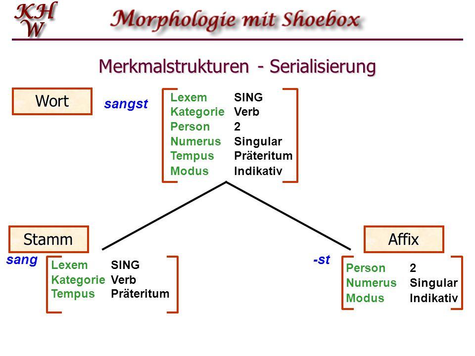 Merkmalstrukturen - Serialisierung sangst KategorieVerb TempusPräteritum Person2 NumerusSingular ModusIndikativ LexemSING KategorieVerb LexemSING Temp