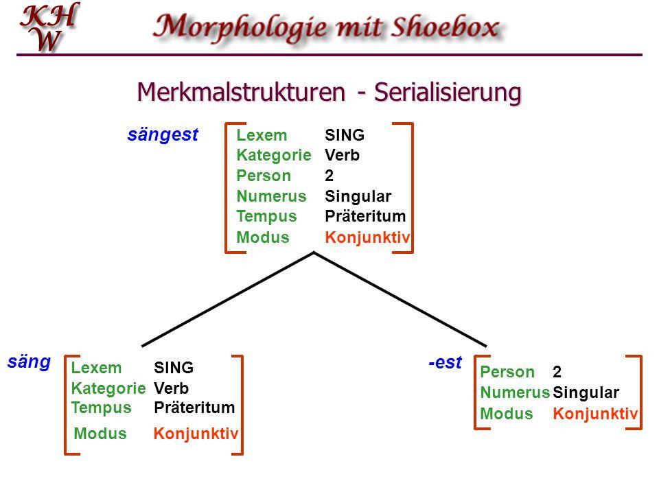 Merkmalstrukturen - Serialisierung sängest KategorieVerb Person2 NumerusSingular ModusKonjunktiv LexemSING TempusPräteritum Person2 NumerusSingular Mo