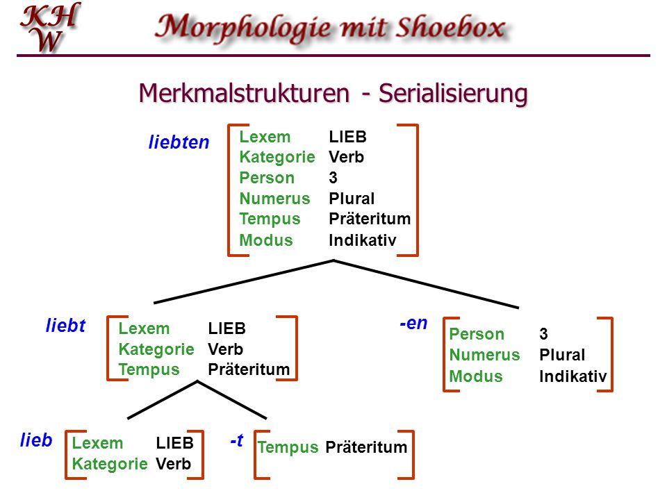 Merkmalstrukturen - Serialisierung liebten KategorieVerb Person3 NumerusPlural ModusIndikativ LexemLIEB TempusPräteritum Person3 NumerusPlural ModusIndikativ -en KategorieVerb LexemLIEB TempusPräteritum liebt KategorieVerb LexemLIEB lieb TempusPräteritum -t