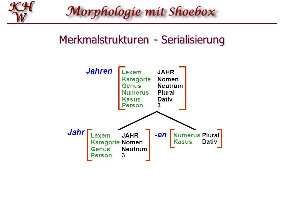 Merkmalstrukturen - Serialisierung Jahren KategorieNomen NumerusPlural KasusDativ NeutrumGenus Person3 LexemJAHR Jahr KategorieNomen NeutrumGenus Person3 LexemJAHR -en NumerusPlural KasusDativ