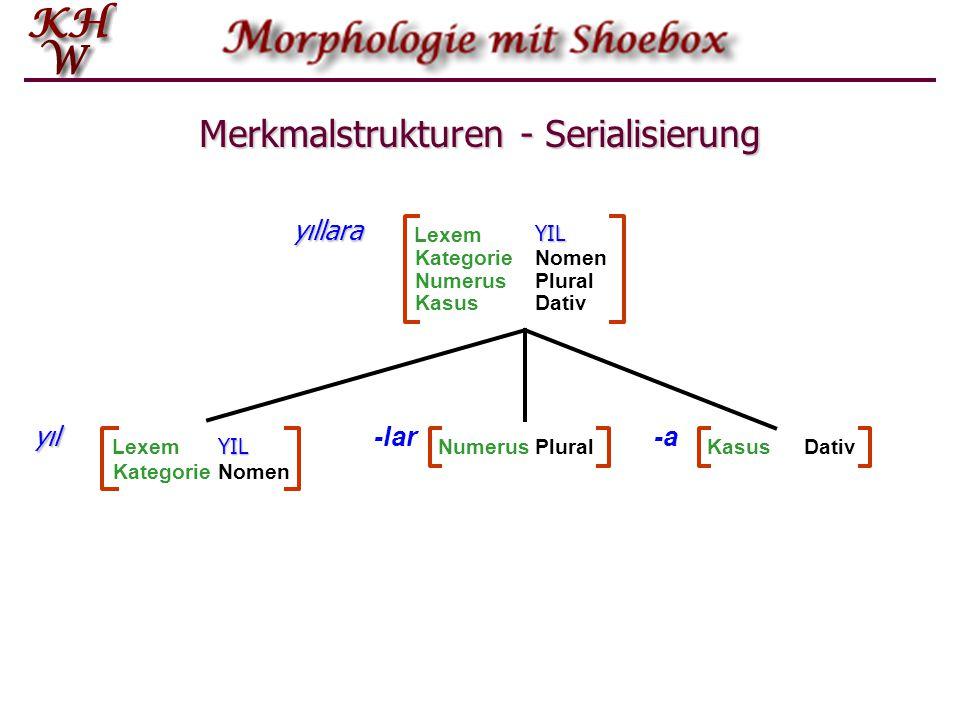 Merkmalstrukturen - Serialisierung yıllara KategorieNomen NumerusPlural KasusDativ Lexem YIL yıl KategorieNomen Lexem YIL -a KasusDativ -lar NumerusPlural
