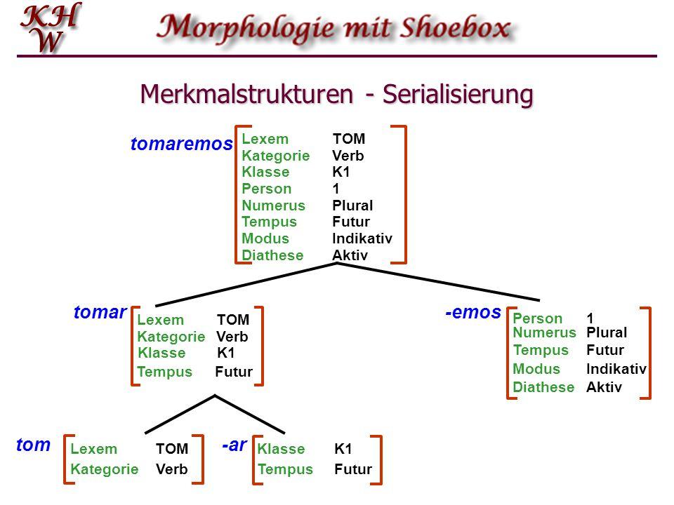 Merkmalstrukturen - Serialisierung tomaremos KategorieVerb Person1 NumerusPlural ModusIndikativ LexemTOM TempusFutur DiatheseAktiv KlasseK1 Person1 NumerusPlural ModusIndikativ -emos KategorieVerb LexemTOM TempusFutur tomar DiatheseAktiv KlasseK1 TempusFutur KategorieVerb LexemTOM tom KlasseK1 -ar TempusFutur