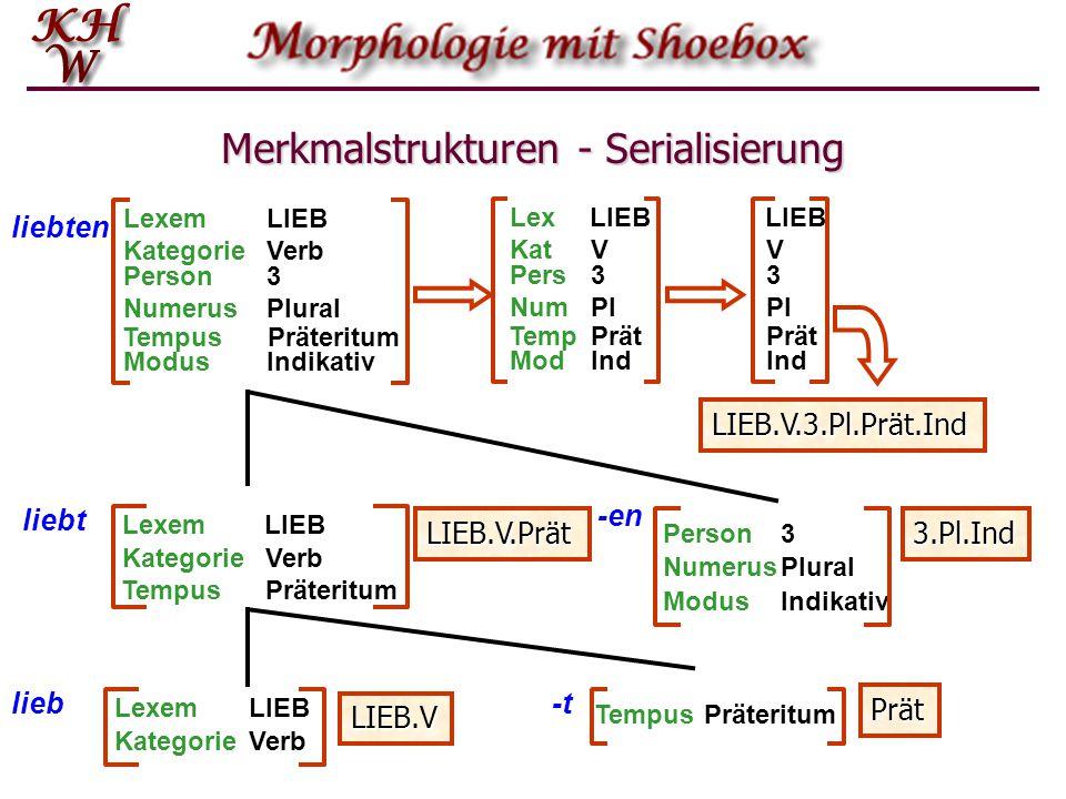 Merkmalstrukturen - Serialisierung liebten KategorieVerb Person3 NumerusPlural ModusIndikativ LexemLIEB TempusPräteritum Person3 NumerusPlural ModusIndikativ -en KategorieVerb LexemLIEB TempusPräteritum liebt KategorieVerb LexemLIEB lieb TempusPräteritum -t LIEB.V.Prät3.Pl.Ind Prät LIEB.V KatV Pers3 NumPl ModInd LexLIEB TempPrät V 3 Pl Ind LIEB Prät LIEB.V.3.Pl.Prät.Ind