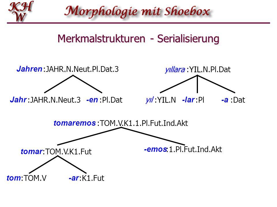 Merkmalstrukturen - Serialisierung Jahren. :JAHR.N.Neut.Pl.Dat.3 Jahr. :JAHR.N.Neut.3 -en :Pl.Dat yıllara YIL. :YIL.N.Pl.Dat yıl YIL. :YIL.N -lar :Pl