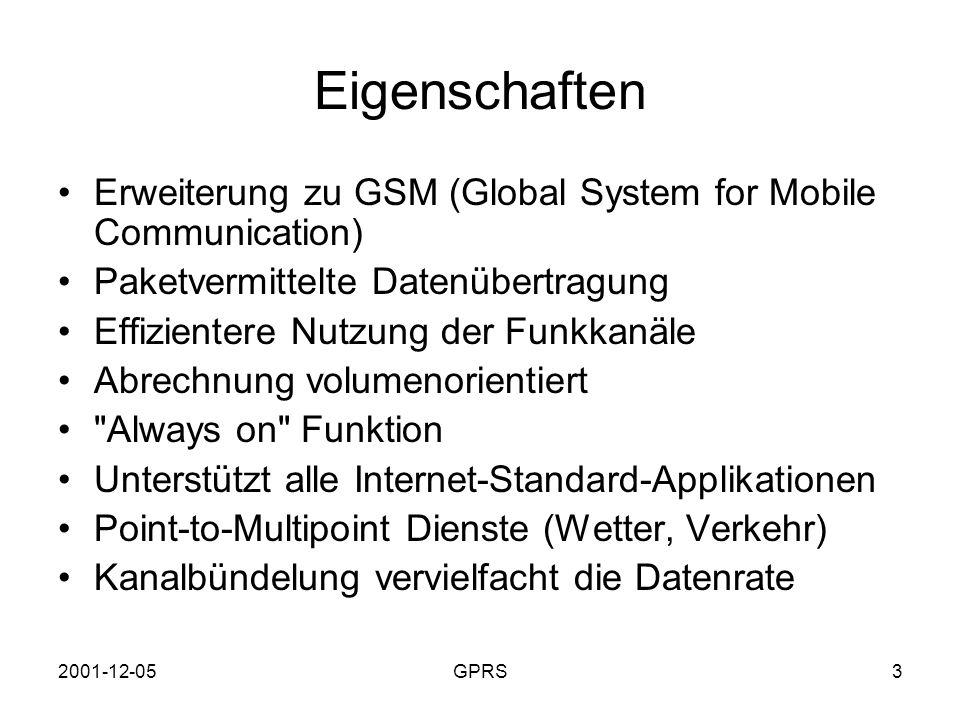 2001-12-05GPRS4 Vergleich der GSM Datendienste Technik CSDHSCSDGPRS Kanalbündelung -max.