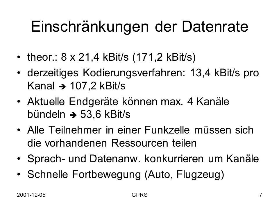 2001-12-05GPRS8 Tarife für den Internetzugang Anbieter T-MobileT-D1 Company Tarif GPRS ecoGPRS proGPRS MegaGPRS Giga Aufpreis/Monat -19,95 34,68 10kB Block 0,690,070,180,05 Blockgröße 10 kB 1 kB Preis/MB 70,667,1718,565,57 Bemerkungen Aufpreis pro Nutzungstag 0,49 DM Aufpreis pro Onlinestunde 0,49 DM 1 MB Guthaben im Monat - Alle Preise in DM inclusive Mehrwertsteuer
