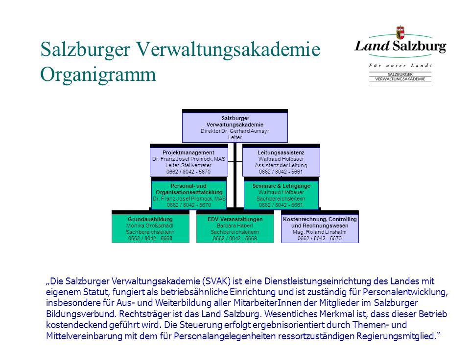 """Salzburger Verwaltungsakademie Organigramm """"Die Salzburger Verwaltungsakademie (SVAK) ist eine Dienstleistungseinrichtung des Landes mit eigenem Statut, fungiert als betriebsähnliche Einrichtung und ist zuständig für Personalentwicklung, insbesondere für Aus- und Weiterbildung aller MitarbeiterInnen der Mitglieder im Salzburger Bildungsverbund."""