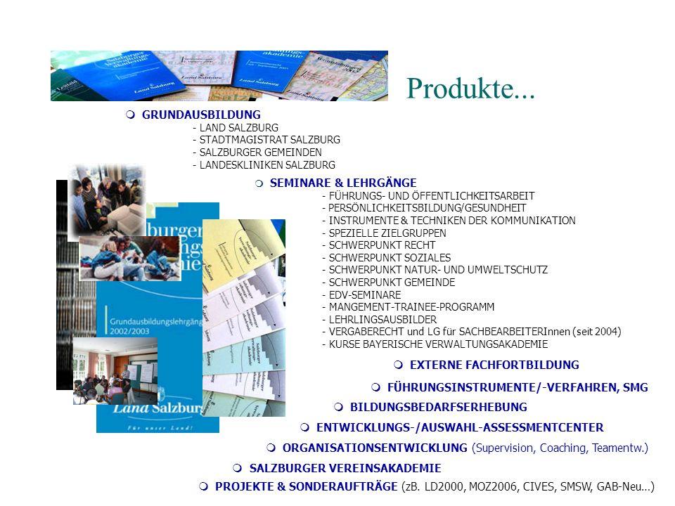 Produkte...