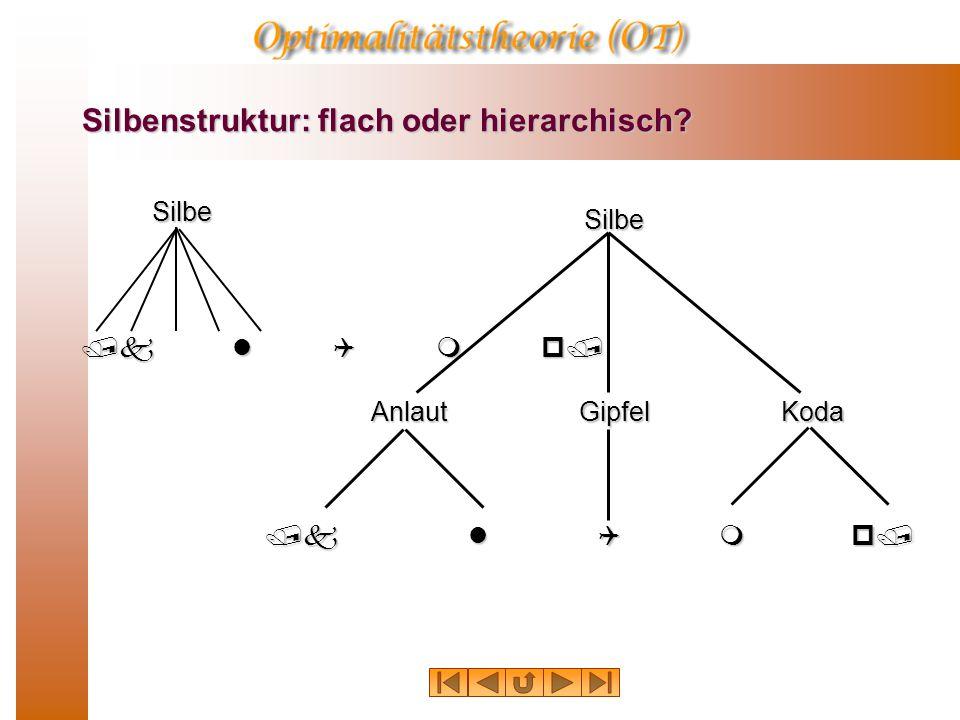 Silbenstruktur: flach oder hierarchisch? Silbe /k l Q m p/ Silbe/klQmp/ KodaAnlautGipfel