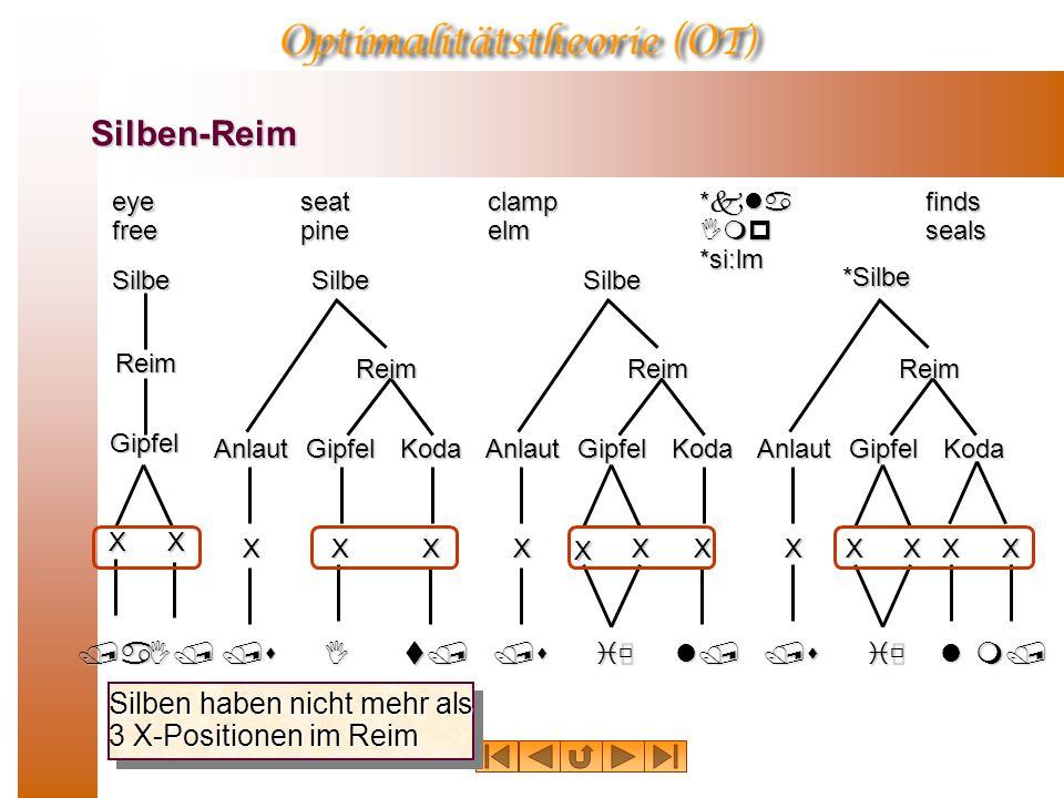 Silben-Reim /sIt/ KodaSilbeAnlaut Reim Gipfel XXX /siùl/ X KodaSilbeAnlaut Reim Gipfel X X X eye free seat pine clamp elm *kla Imp *si:lm finds seals
