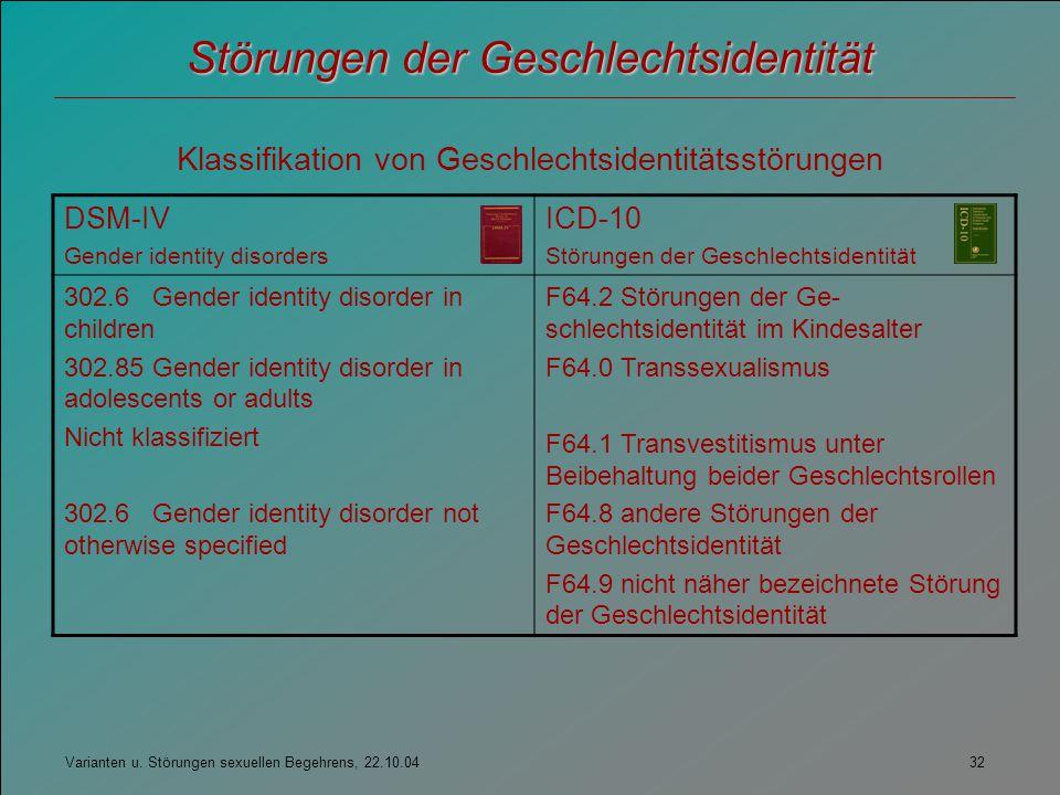 Varianten u. Störungen sexuellen Begehrens, 22.10.04 32 Störungen der Geschlechtsidentität Klassifikation von Geschlechtsidentitätsstörungen DSM-IV Ge
