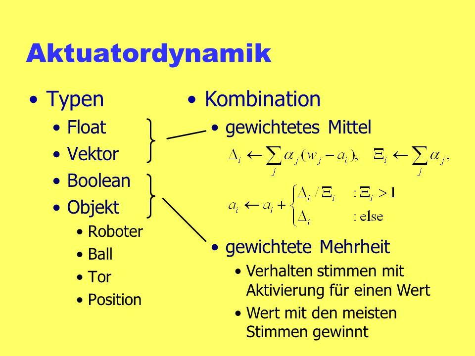 Aktuatordynamik Typen Float Vektor Boolean Objekt Roboter Ball Tor Position Kombination gewichtetes Mittel gewichtete Mehrheit Verhalten stimmen mit A