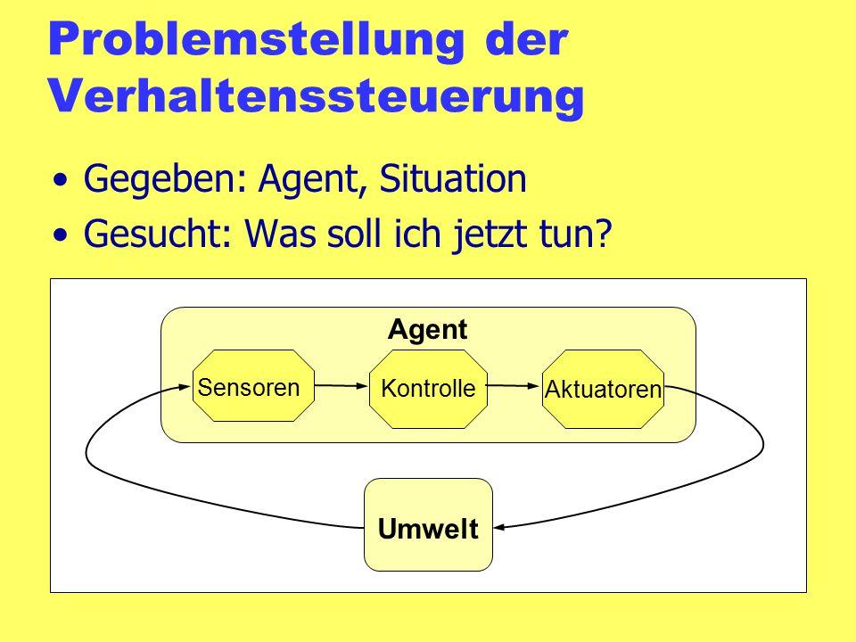 Problemstellung der Verhaltenssteuerung Gegeben: Agent, Situation Gesucht: Was soll ich jetzt tun? Umwelt Agent Sensoren Aktuatoren Kontrolle