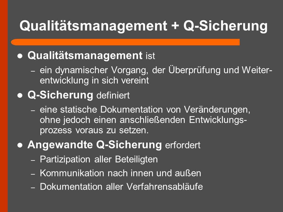 Qualitätsmanagement + Q-Sicherung Qualitätsmanagement ist – ein dynamischer Vorgang, der Überprüfung und Weiter- entwicklung in sich vereint Q-Sicheru
