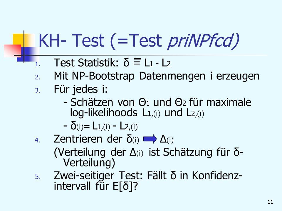 11 KH- Test (=Test priNPfcd) 1.Test Statistik: δ = L 1 - L 2 2.