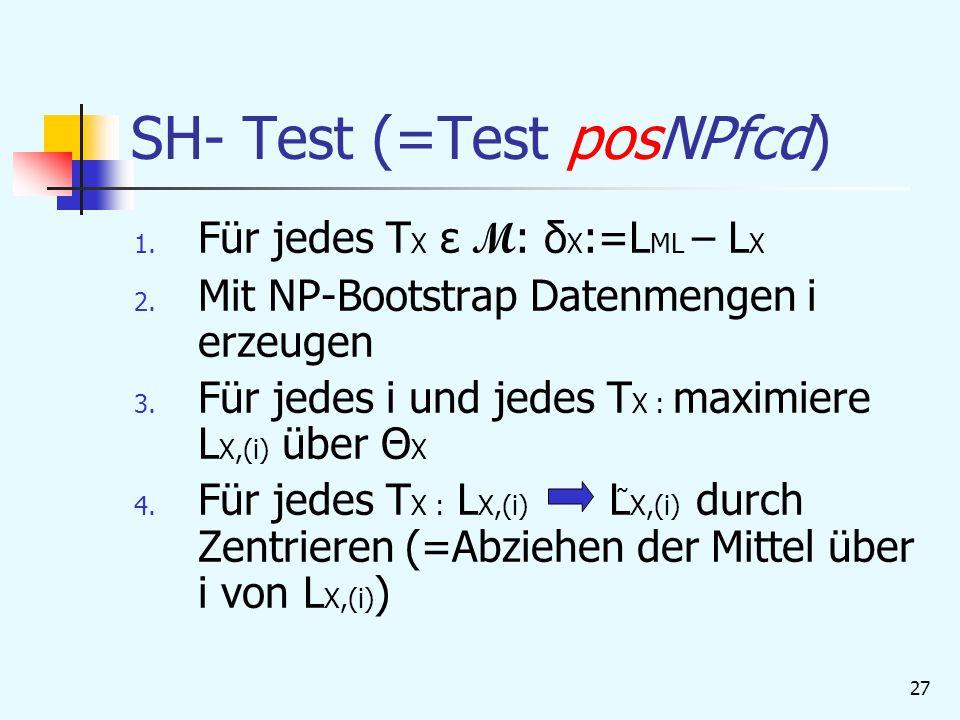 27 SH- Test (=Test posNPfcd) 1.Für jedes T X ε M : δ X :=L ML – L X 2.