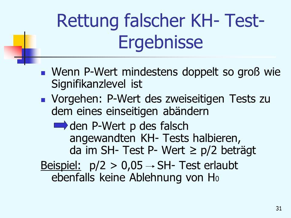 31 Rettung falscher KH- Test- Ergebnisse Wenn P-Wert mindestens doppelt so groß wie Signifikanzlevel ist Vorgehen: P-Wert des zweiseitigen Tests zu dem eines einseitigen abändern den P-Wert p des falsch angewandten KH- Tests halbieren, da im SH- Test P- Wert ≥ p/2 beträgt Beispiel: p/2 > 0,05 SH- Test erlaubt ebenfalls keine Ablehnung von H 0