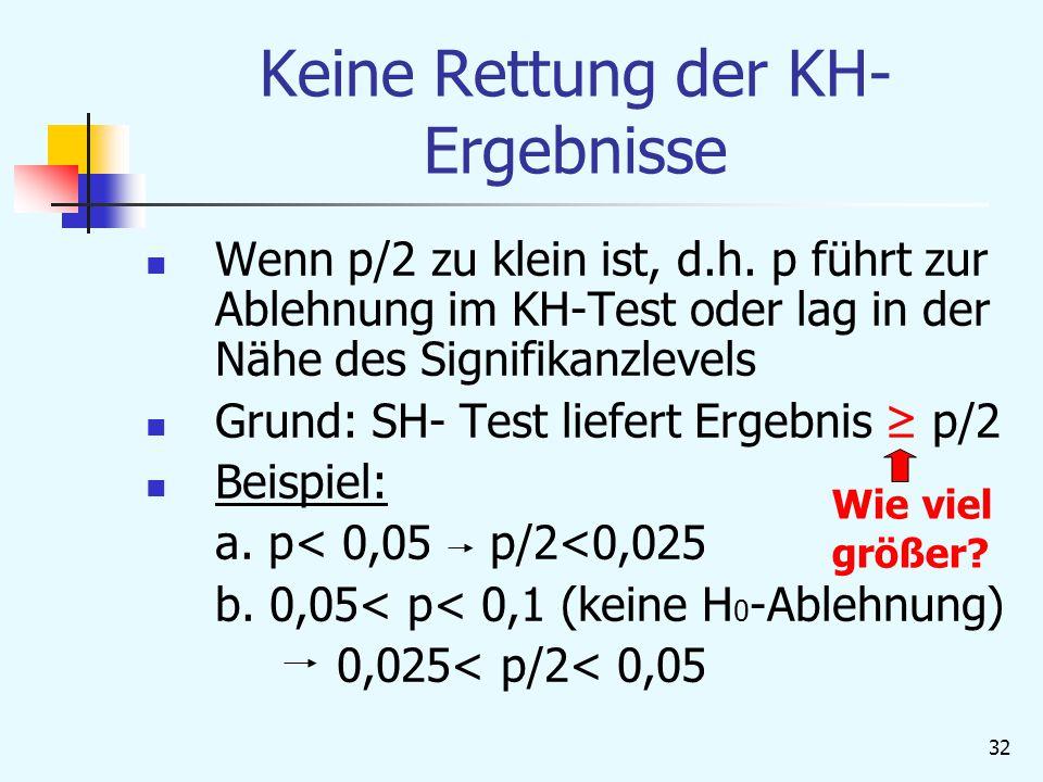 32 Keine Rettung der KH- Ergebnisse Wenn p/2 zu klein ist, d.h.