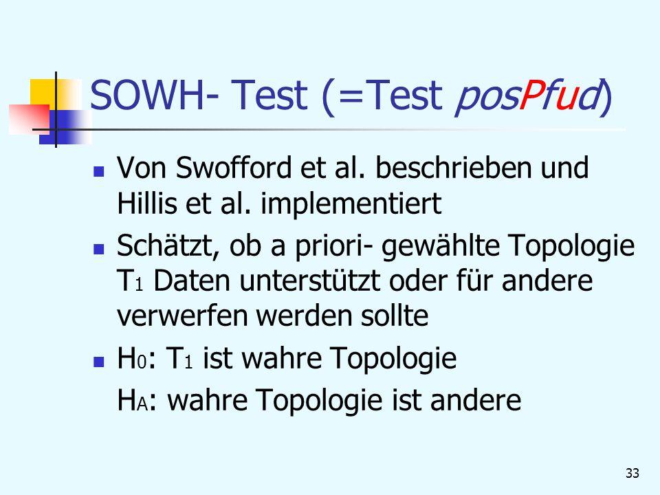 33 SOWH- Test (=Test posPfud) Von Swofford et al.beschrieben und Hillis et al.
