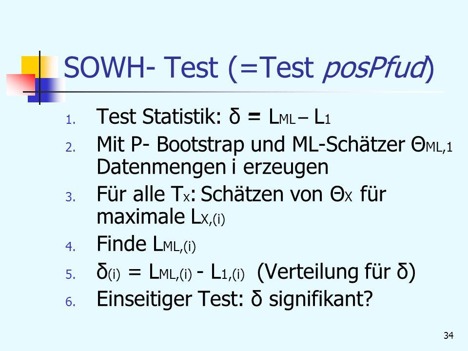 34 SOWH- Test (=Test posPfud) 1.Test Statistik: δ = L ML – L 1 2.