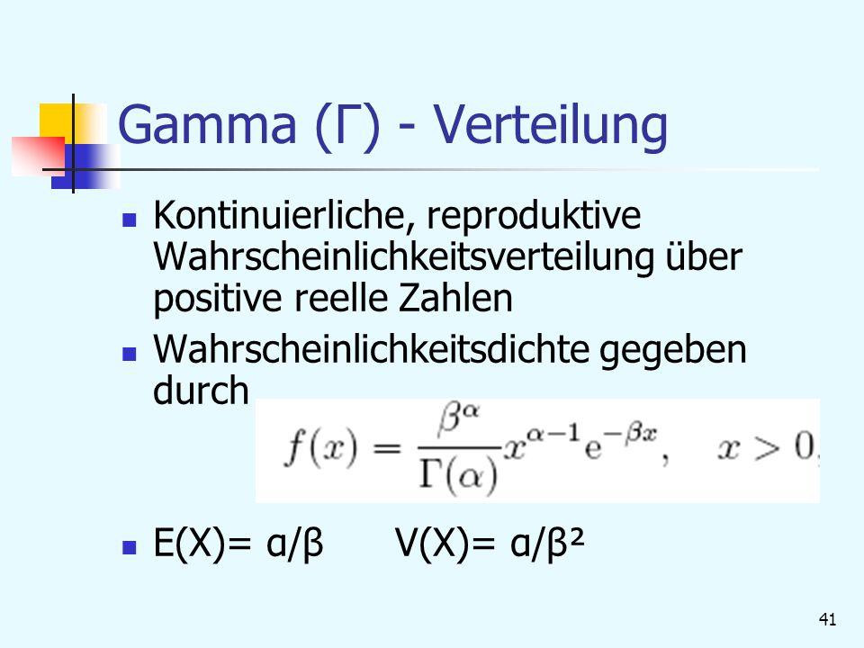 41 Gamma (Γ) - Verteilung Kontinuierliche, reproduktive Wahrscheinlichkeitsverteilung über positive reelle Zahlen Wahrscheinlichkeitsdichte gegeben durch E(X)= α/β V(X)= α/β²