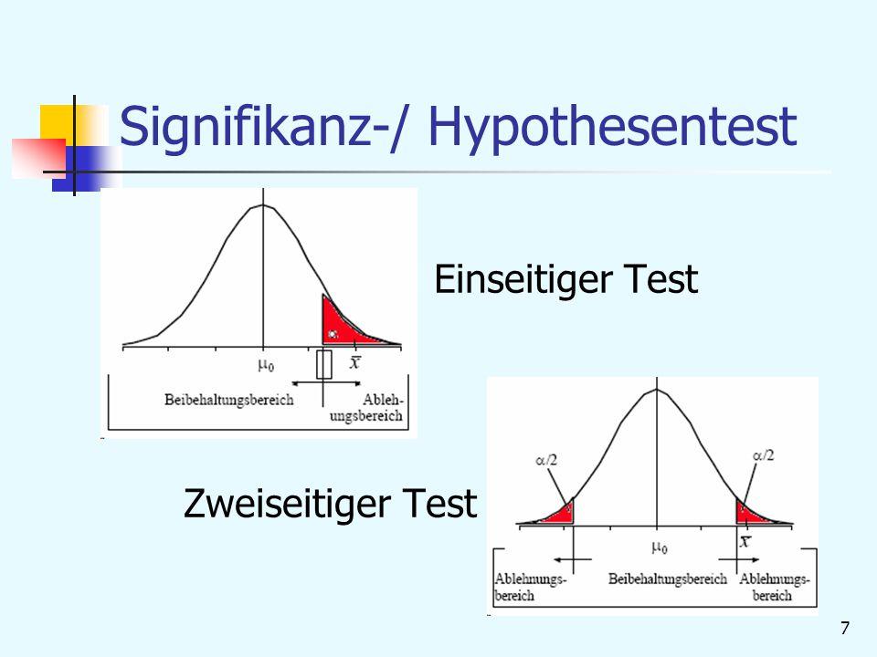 7 Signifikanz-/ Hypothesentest Einseitiger Test Zweiseitiger Test