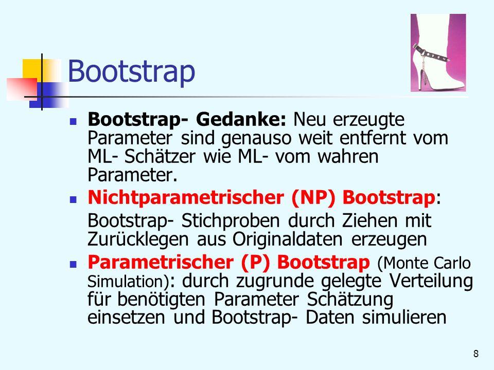 8 Bootstrap Bootstrap- Gedanke: Neu erzeugte Parameter sind genauso weit entfernt vom ML- Schätzer wie ML- vom wahren Parameter.