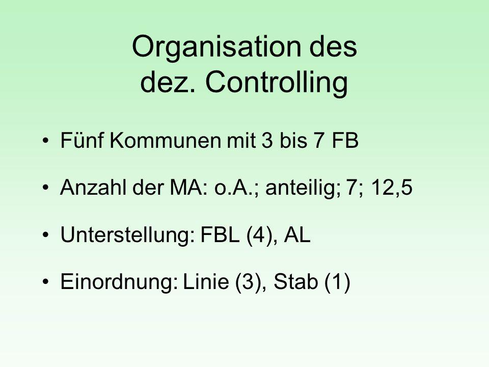 Organisation des dez. Controlling Fünf Kommunen mit 3 bis 7 FB Anzahl der MA: o.A.; anteilig; 7; 12,5 Unterstellung: FBL (4), AL Einordnung: Linie (3)