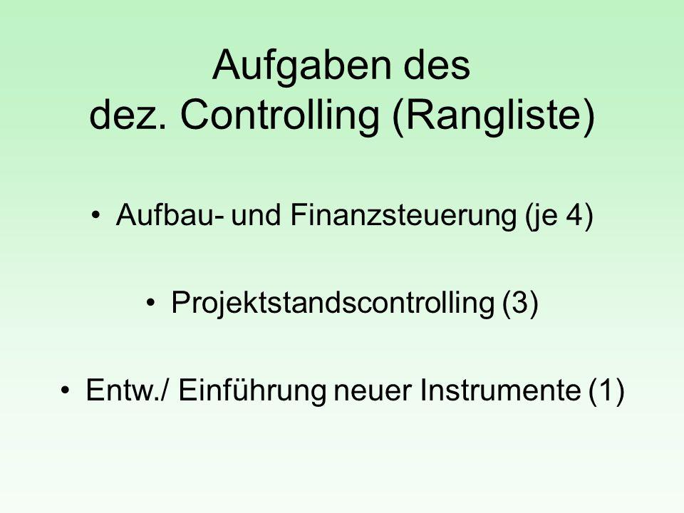 Aufgaben des dez. Controlling (Rangliste) Aufbau- und Finanzsteuerung (je 4) Projektstandscontrolling (3) Entw./ Einführung neuer Instrumente (1)