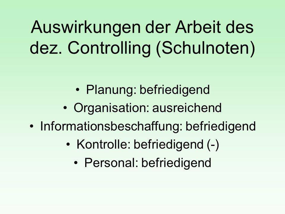 Auswirkungen der Arbeit des dez. Controlling (Schulnoten) Planung: befriedigend Organisation: ausreichend Informationsbeschaffung: befriedigend Kontro