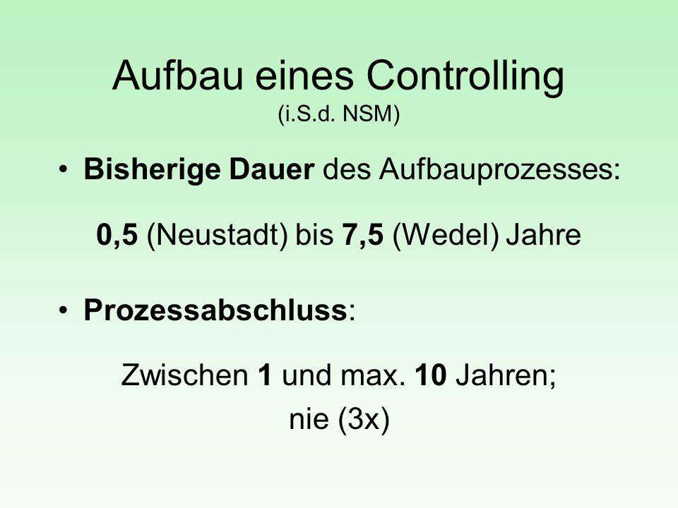Aufbau eines Controlling (i.S.d. NSM) Bisherige Dauer des Aufbauprozesses: 0,5 (Neustadt) bis 7,5 (Wedel) Jahre Prozessabschluss: Zwischen 1 und max.