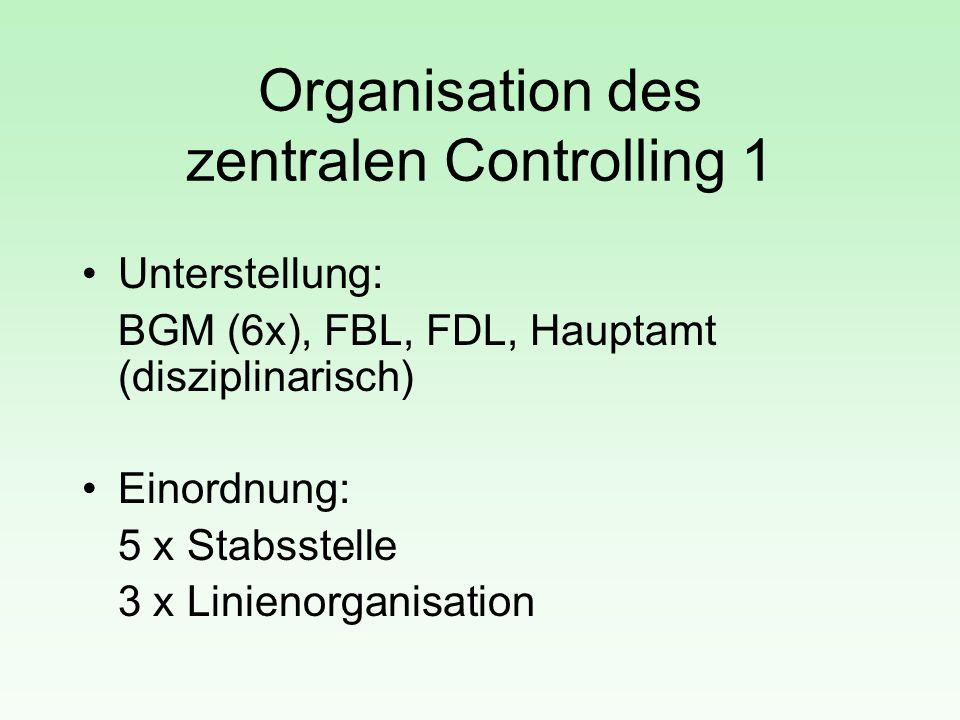 Organisation des zentralen Controlling 1 Unterstellung: BGM (6x), FBL, FDL, Hauptamt (disziplinarisch) Einordnung: 5 x Stabsstelle 3 x Linienorganisat