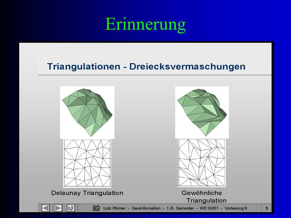 Über Voronoi zu Delaunay Voronoi-Diagramme Delaunay-Triangulation empty-circle-Kriterium Voronoi/Delaunay-Konstruieren