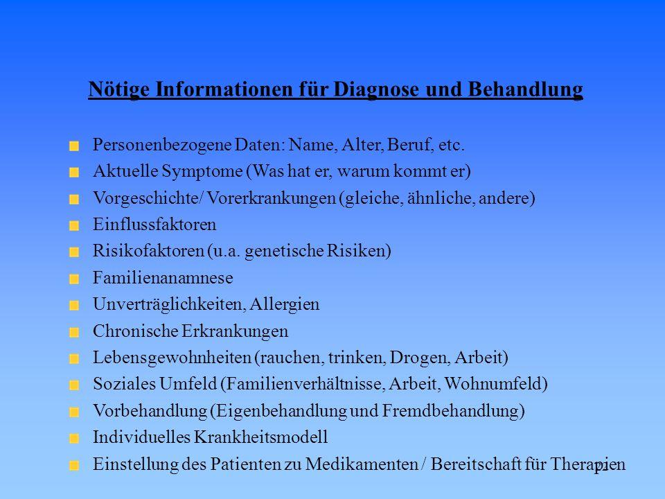 22 Nötige Informationen für Diagnose und Behandlung Personenbezogene Daten: Name, Alter, Beruf, etc. Aktuelle Symptome (Was hat er, warum kommt er) Vo