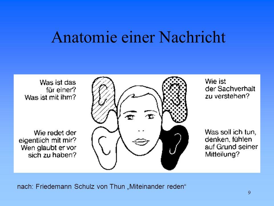 """9 Anatomie einer Nachricht nach: Friedemann Schulz von Thun """"Miteinander reden"""""""