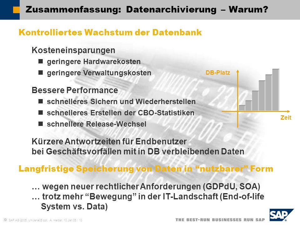  SAP AG 2005, UniJena05.ppt, A. Herbst, 10 Jan 05 / 10 Zusammenfassung: Datenarchivierung – Warum? Kontrolliertes Wachstum der Datenbank  Kosteneins