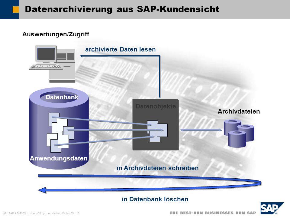  SAP AG 2005, UniJena05.ppt, A. Herbst, 10 Jan 05 / 13 Datenarchivierung aus SAP-Kundensicht Archivdateien Auswertungen/Zugriff archivierte Daten les