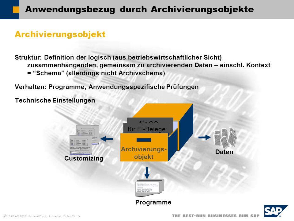  SAP AG 2005, UniJena05.ppt, A. Herbst, 10 Jan 05 / 14 Anwendungsbezug durch Archivierungsobjekte Archivierungsobjekt Struktur: Definition der logisc
