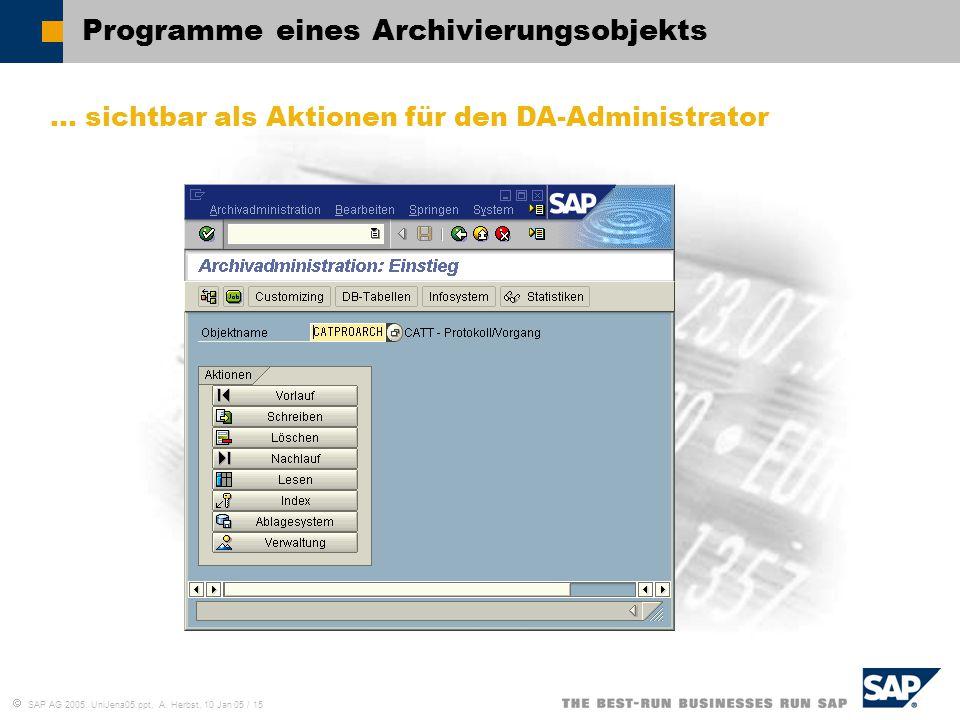  SAP AG 2005, UniJena05.ppt, A. Herbst, 10 Jan 05 / 15 Programme eines Archivierungsobjekts … sichtbar als Aktionen für den DA-Administrator