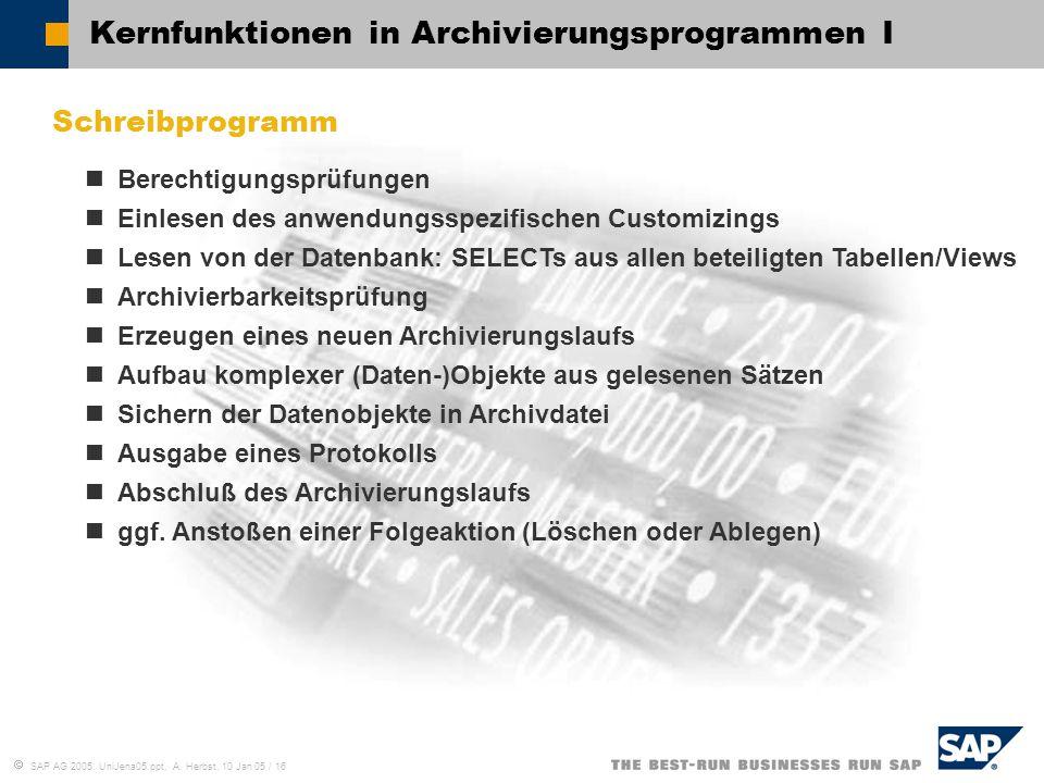  SAP AG 2005, UniJena05.ppt, A. Herbst, 10 Jan 05 / 16 Kernfunktionen in Archivierungsprogrammen I Schreibprogramm Berechtigungsprüfungen Einlesen de