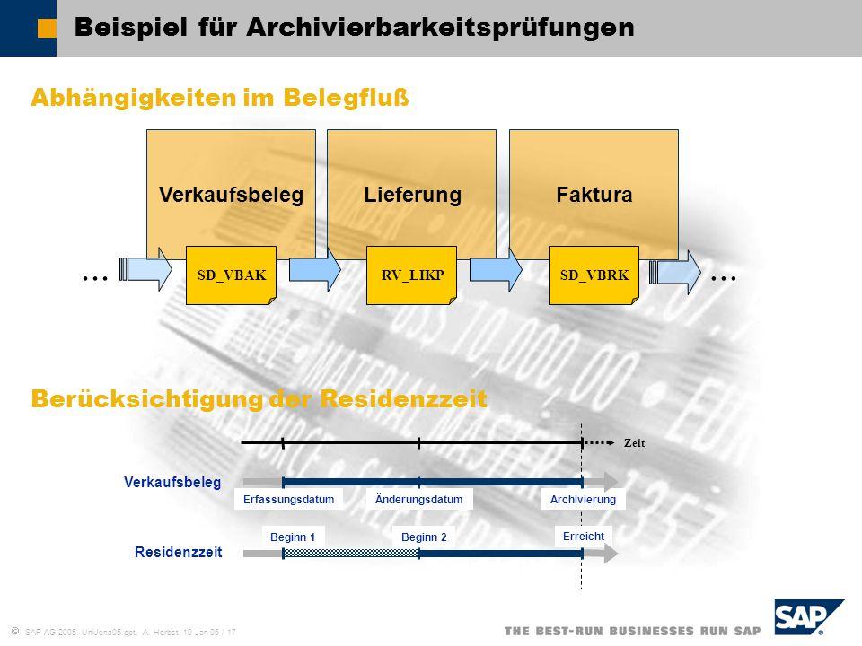  SAP AG 2005, UniJena05.ppt, A. Herbst, 10 Jan 05 / 17 Beispiel für Archivierbarkeitsprüfungen Erreicht ÄnderungsdatumErfassungsdatumArchivierung Zei