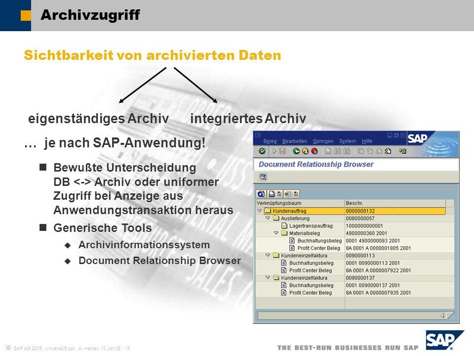  SAP AG 2005, UniJena05.ppt, A. Herbst, 10 Jan 05 / 19 Archivzugriff Sichtbarkeit von archivierten Daten eigenständiges Archiv integriertes Archiv …