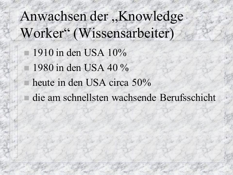 """Anwachsen der """"Knowledge Worker (Wissensarbeiter) n 1910 in den USA 10% n 1980 in den USA 40 % n heute in den USA circa 50% n die am schnellsten wachsende Berufsschicht"""