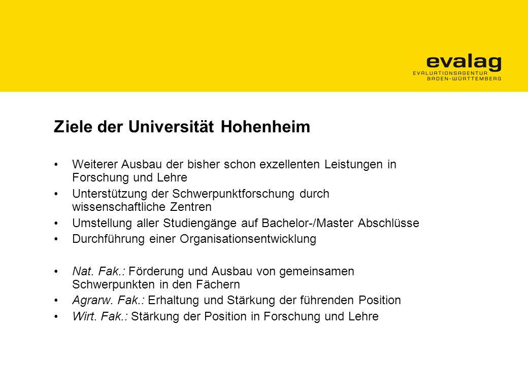 Ziele der Universität Hohenheim Weiterer Ausbau der bisher schon exzellenten Leistungen in Forschung und Lehre Unterstützung der Schwerpunktforschung durch wissenschaftliche Zentren Umstellung aller Studiengänge auf Bachelor-/Master Abschlüsse Durchführung einer Organisationsentwicklung Nat.