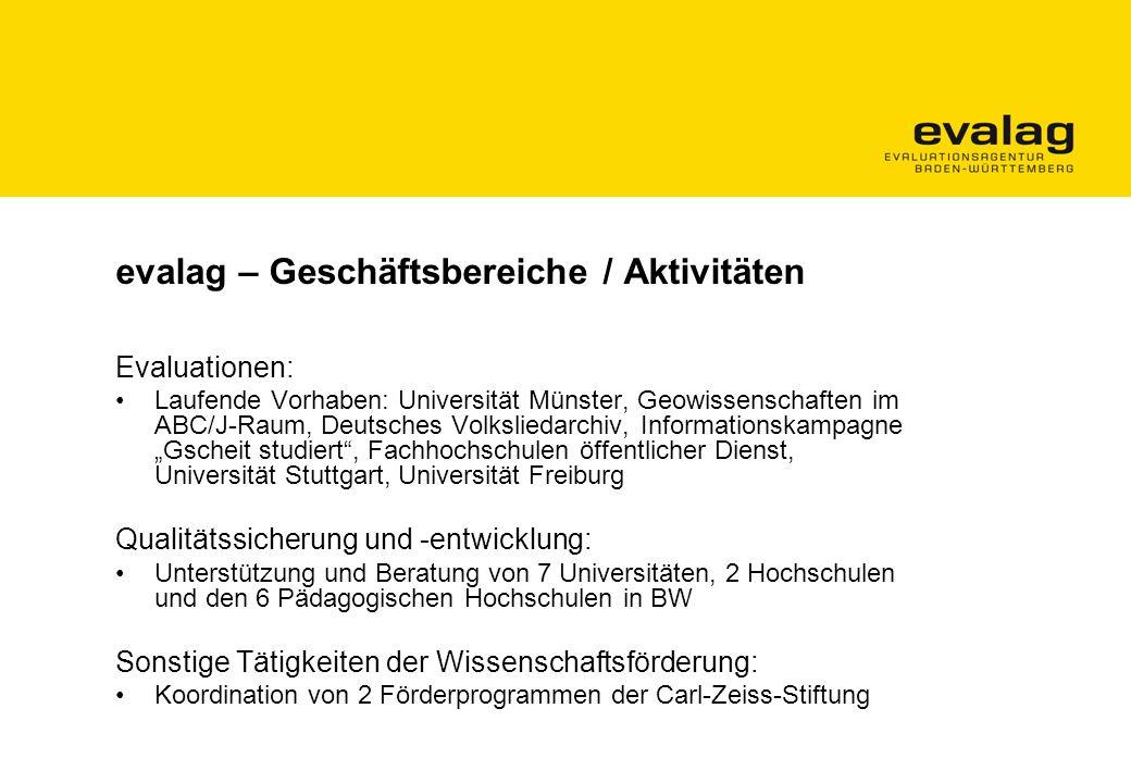 Zeitplan 201020092008 Audit der institutionellen Qualitätssicherung Projektstart Follow-up Hohenheimer Qualitätsmanagementsystem